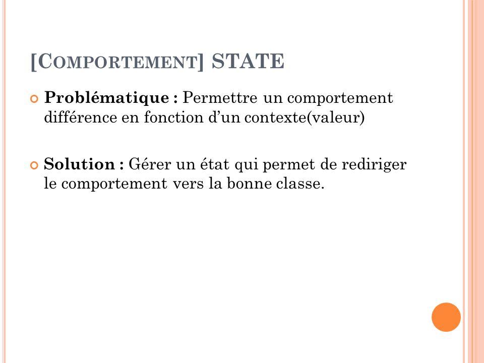 [Comportement] STATE Problématique : Permettre un comportement différence en fonction d'un contexte(valeur)